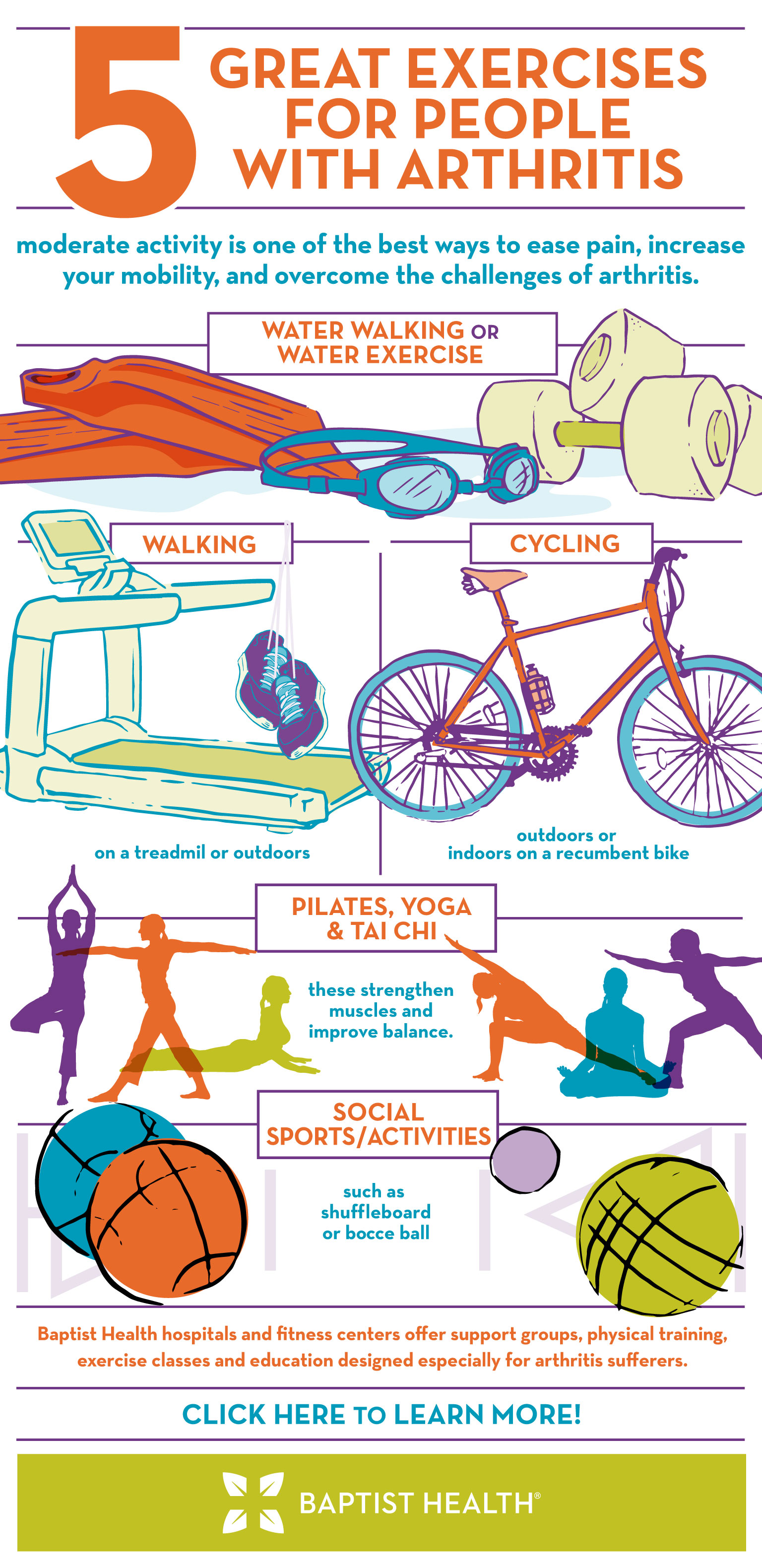 infographic-exercise-arthritis