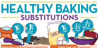 Infographic-Healthy-Baking-Substitutions
