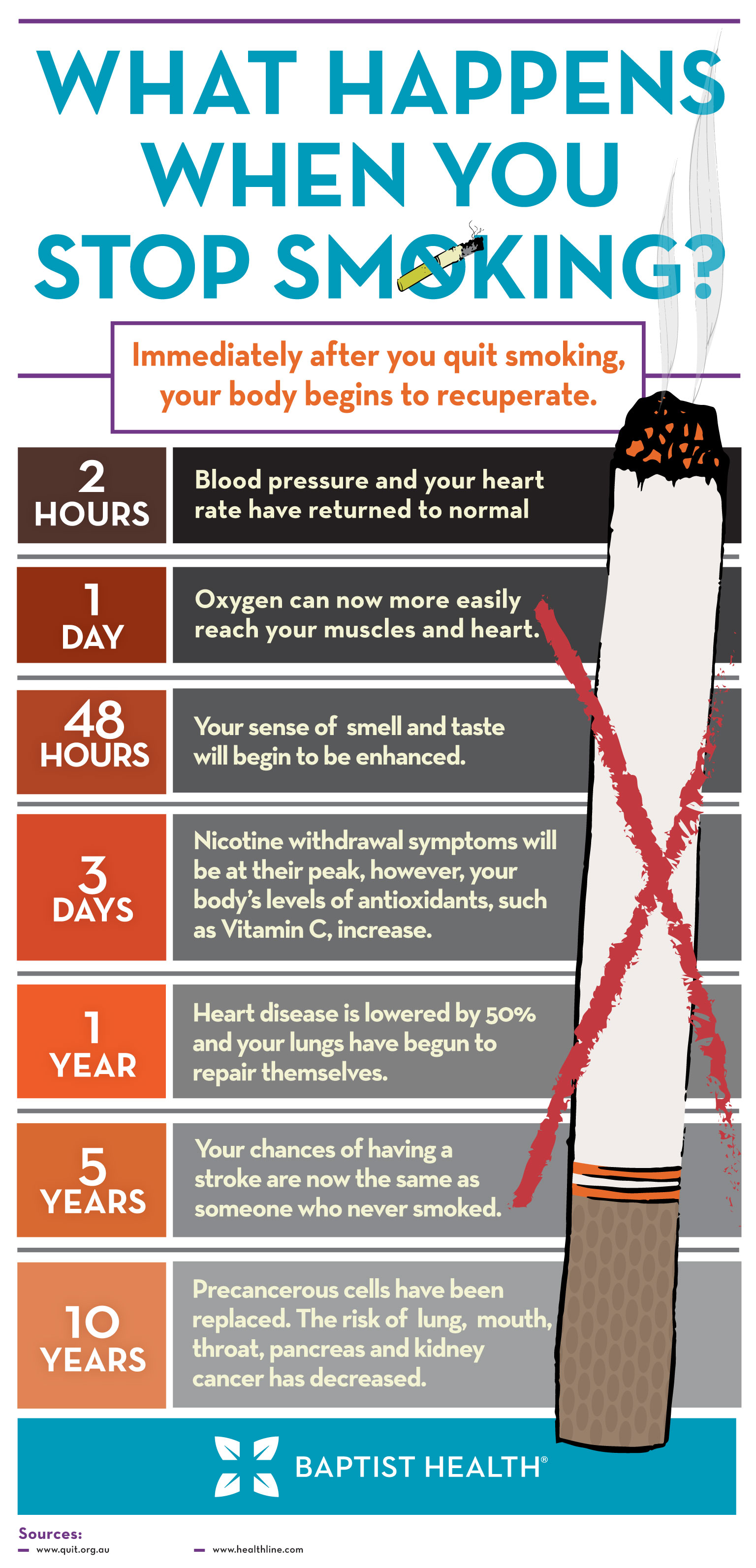 Stop-Smoking-Infographic