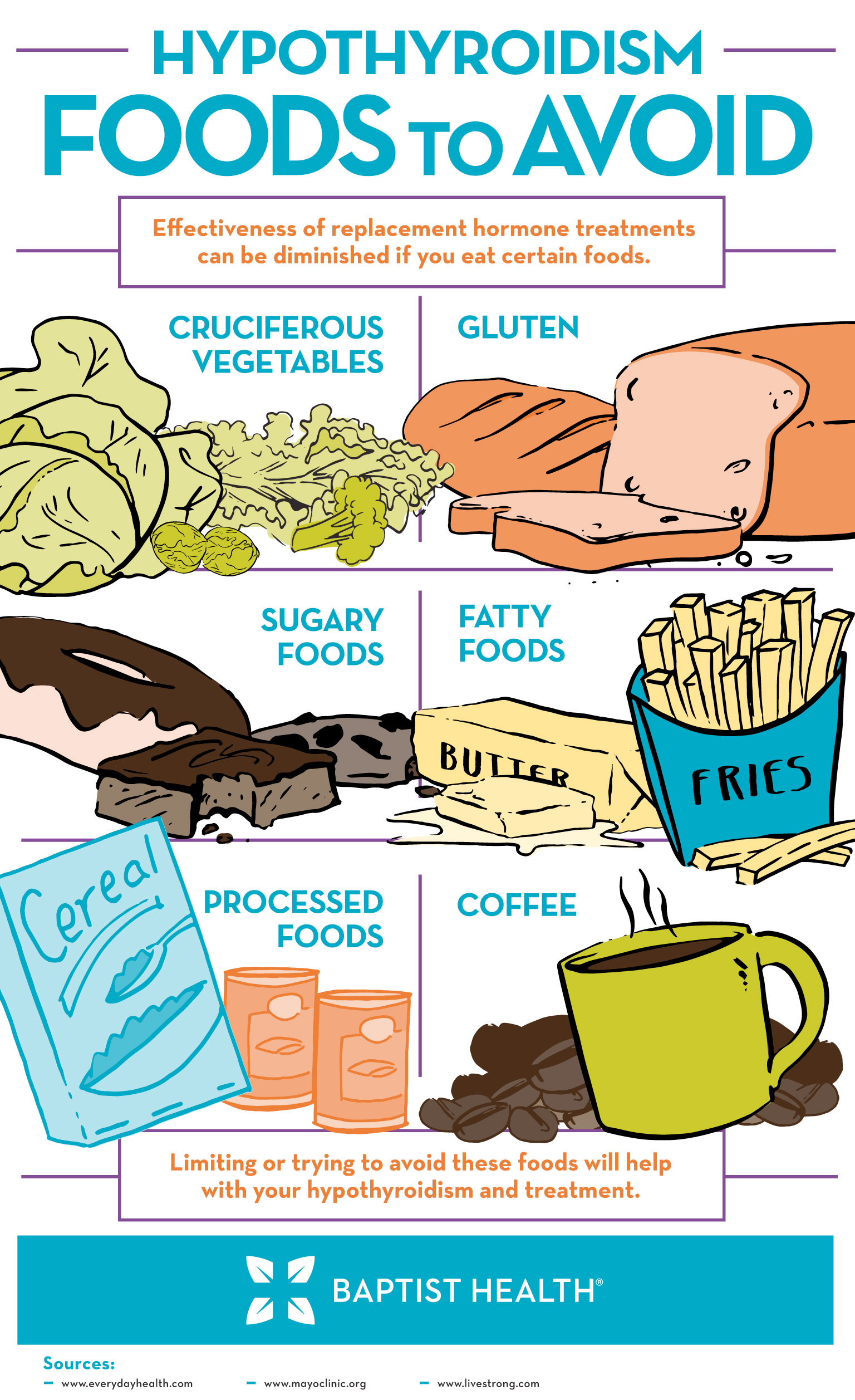 infographic-foods-to-avoid-hypothyroidism