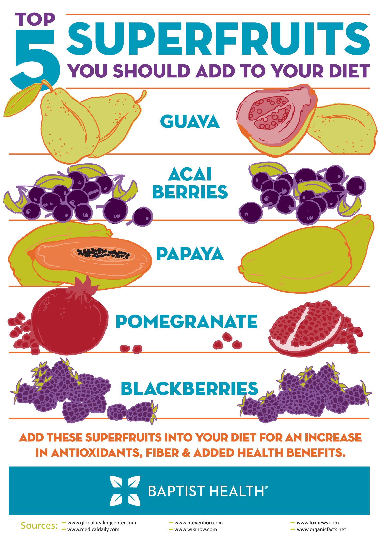 Superfruits-Infographic-062116