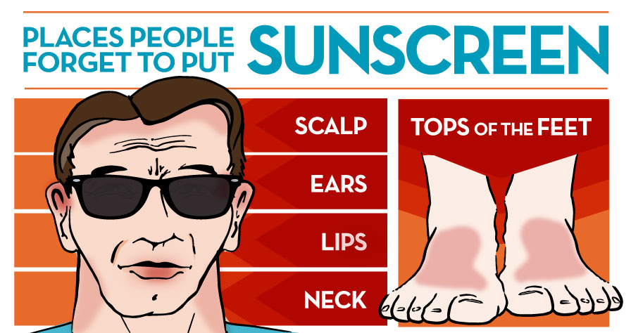 5 Spots for Sunscreen