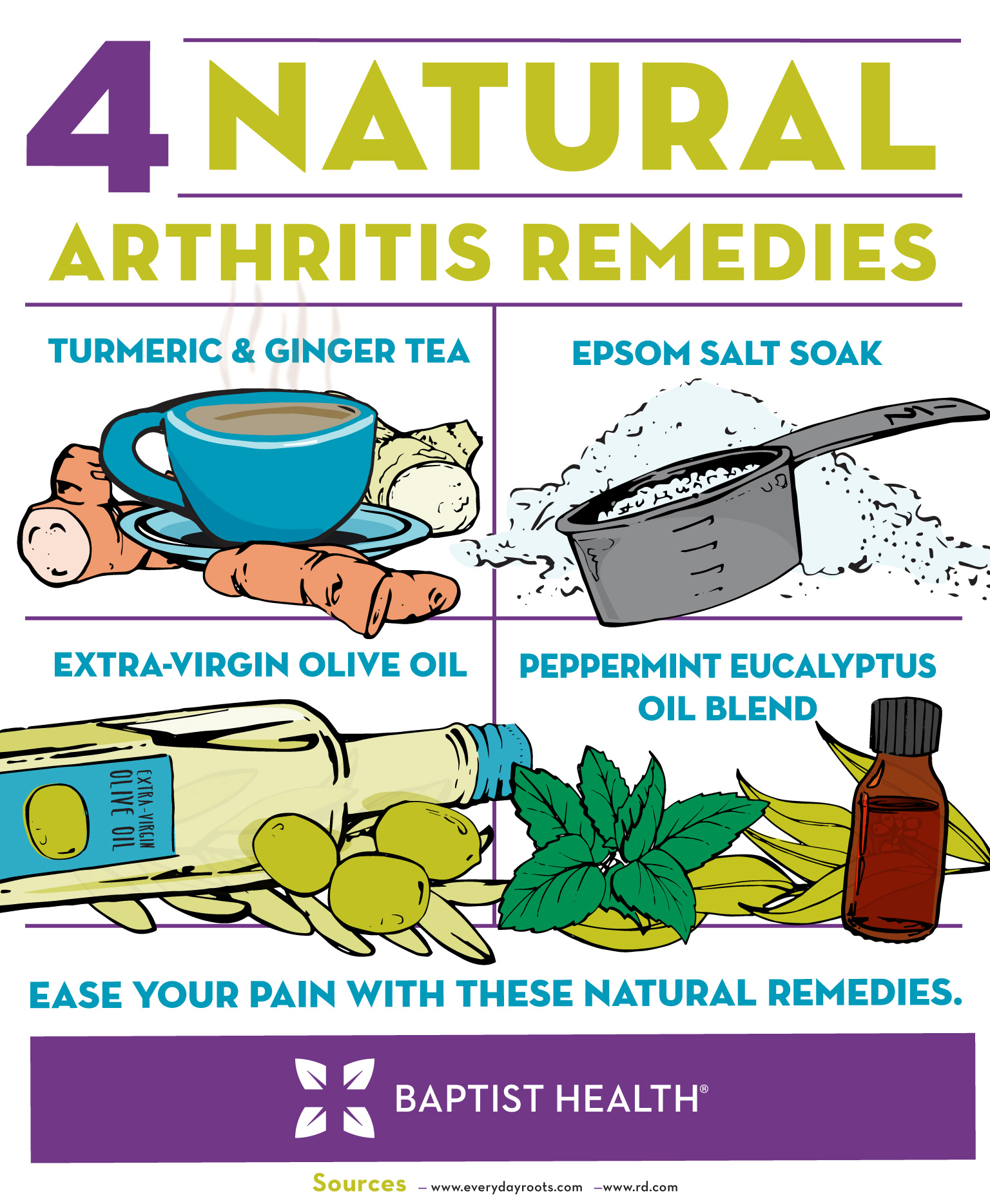 Infographic-Natural-Remedies-Arthritis