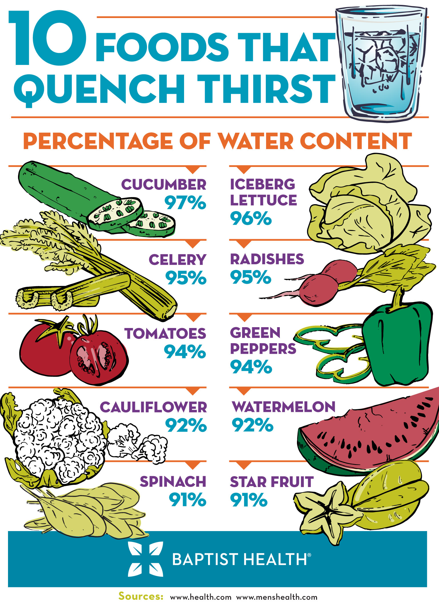 10-foods-to-quench-thirst-infographic