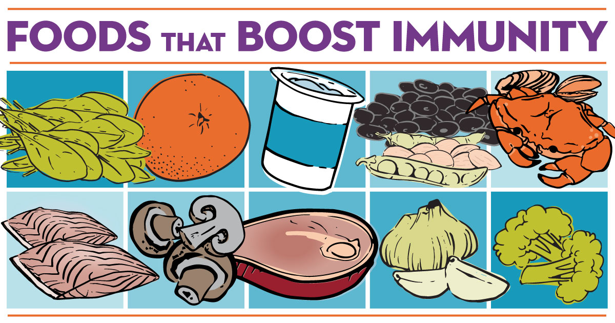 Infographic-Foods-Boost-Immune-System