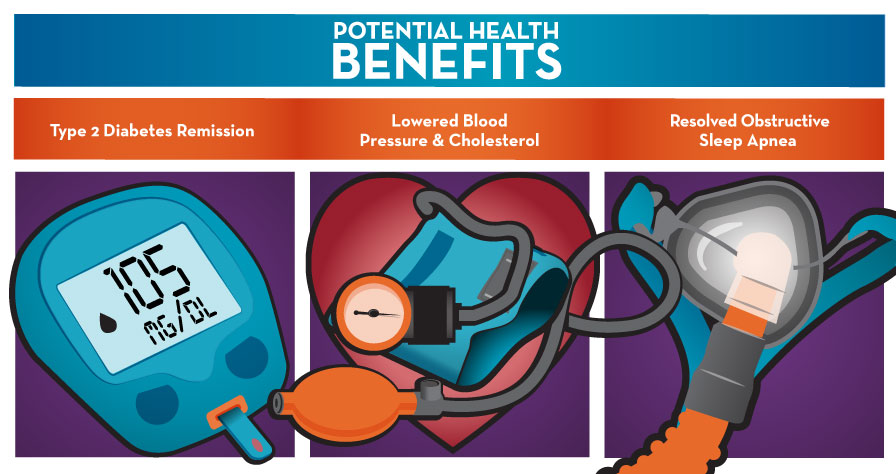 What Are The Health Benefits Of Bariatric Surgery Baptist Health Blog