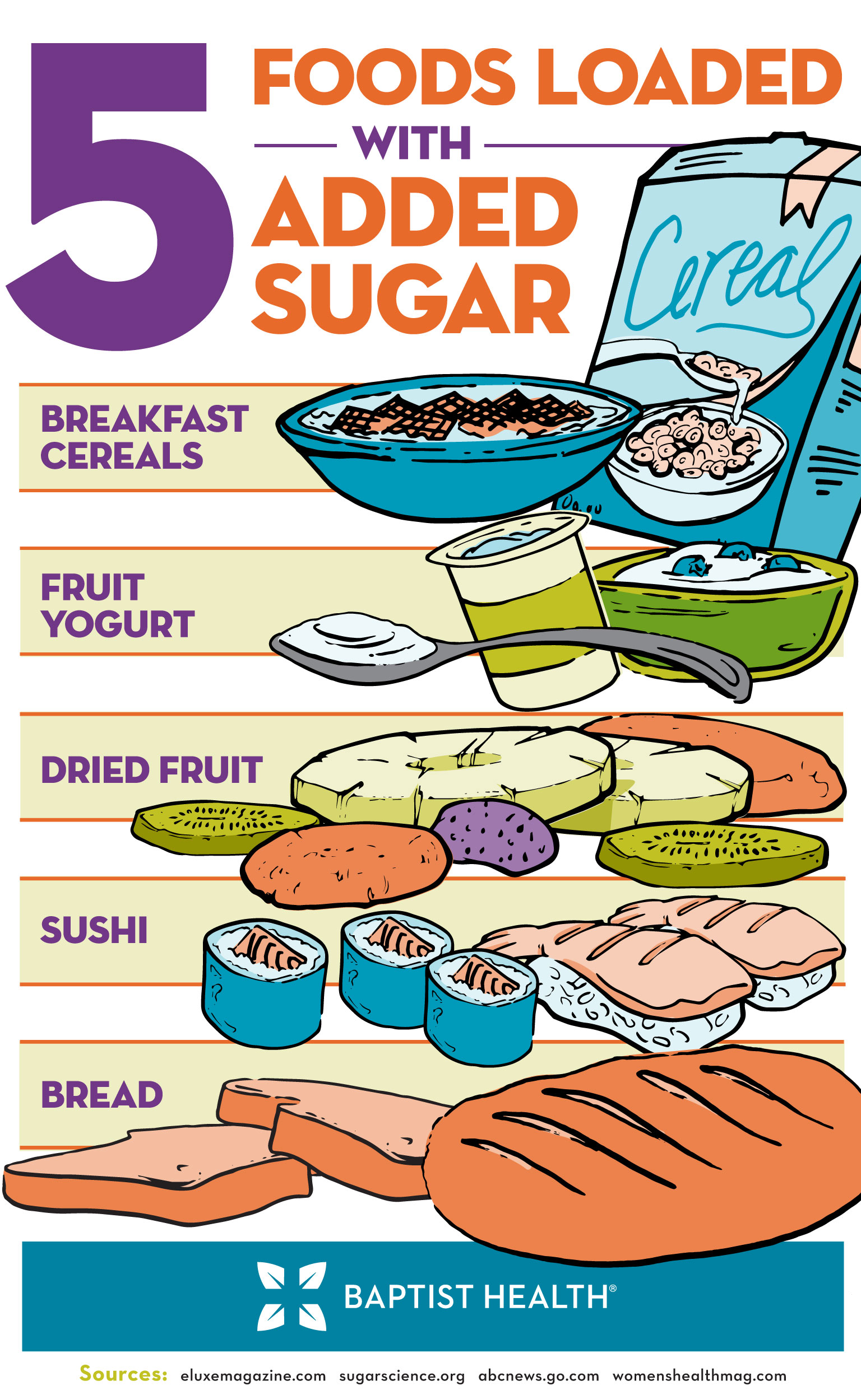 Infographic - Healthy Foods loaded with sugar