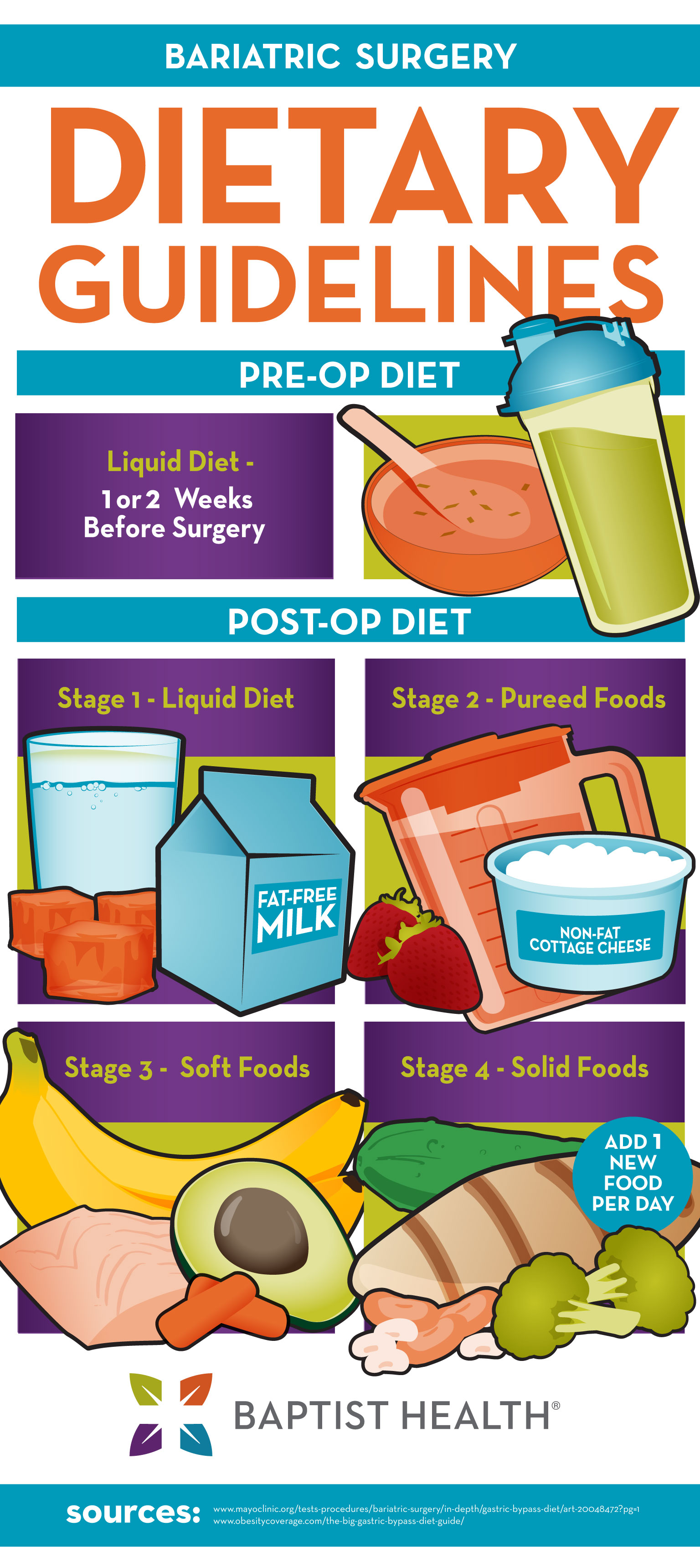 Pre Post Bariatric Surgery Diet Baptist Health Blog