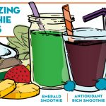 Infographic-Smoothie-Recipes