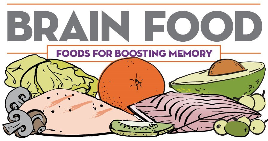 Infographic-Brain-Food