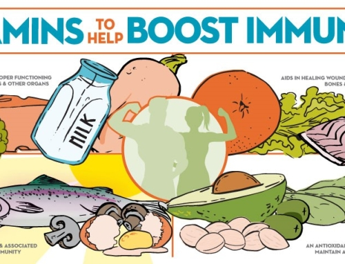 Helping Boost Immunity with Vitamins