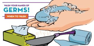 germs and handwashing infographic