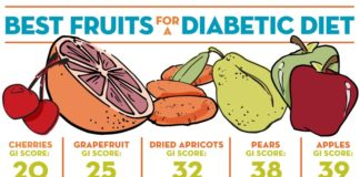 fruits for a diabetic diet
