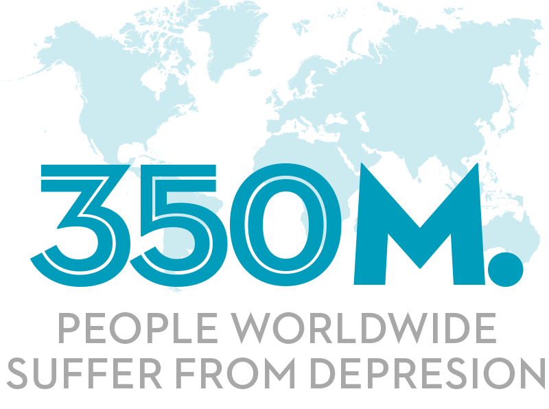 People with Depression around the world