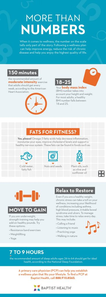 healthy numbers infographic